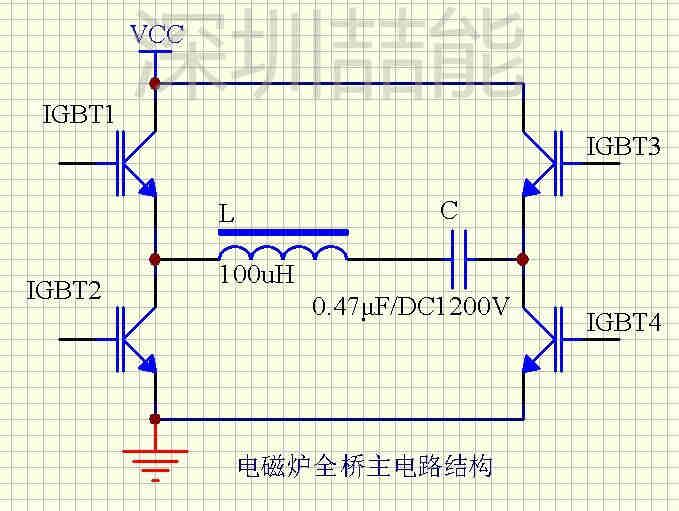 详细分析电磁加热器的电路结构-深圳喆能电子技术